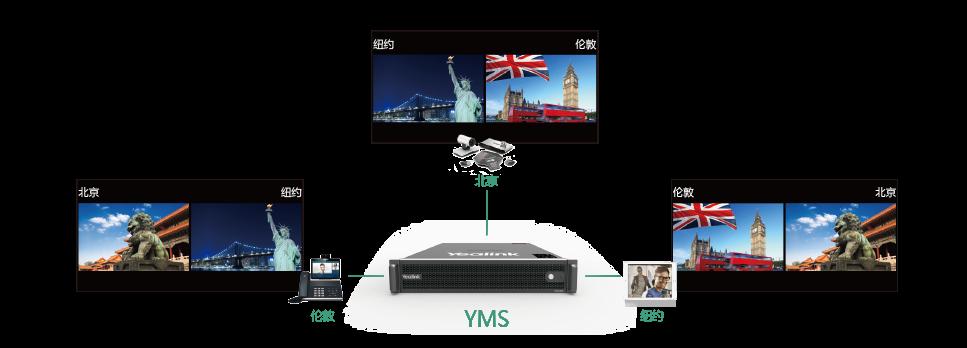 亿联MCU视频服务器